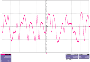 Pulse Amplitude Modulation - Raspberry Pi